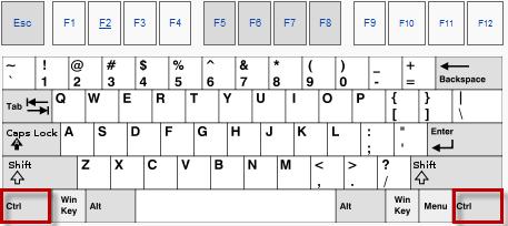 Как выглядет клавиша CTRL_Key
