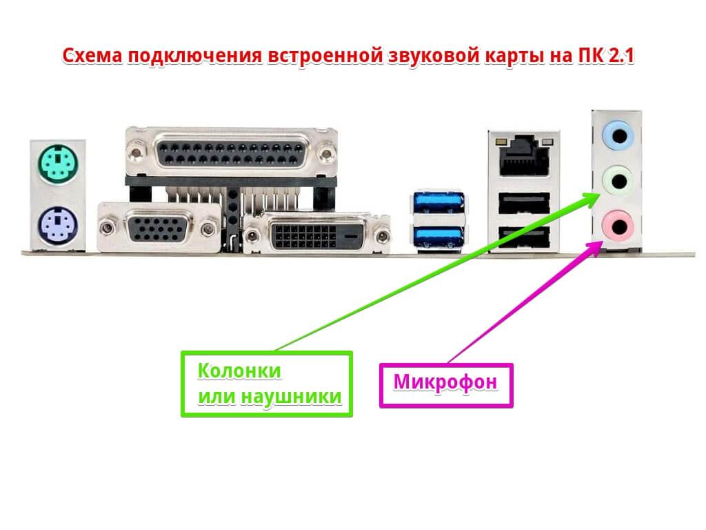 Схема-подключения-колонок-на-компьютер
